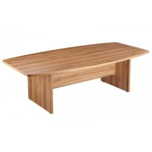 Budget Executive Table